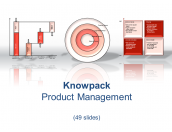 Product Management - 49 diagrams in PDF